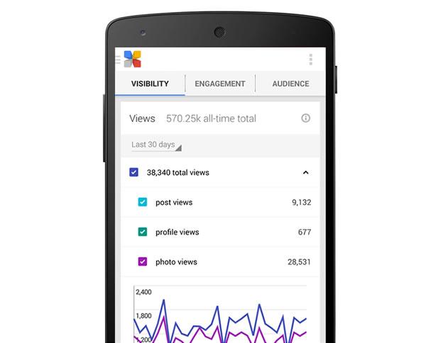 Google Insights sur mobile avec Google My Business