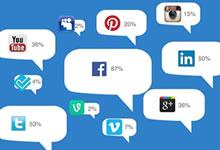 Les TPE sont très présentes sur les réseaux sociaux