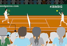 IBM dévoile les chiffres clés du site web de Roland Garros