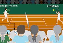 Roland Garros statistiques du site