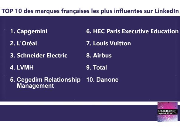 Le top 10 des marques françaises les plus influentes sur LinkedIn