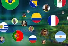 Second World Cup - Popularité des équipes sur Twitter