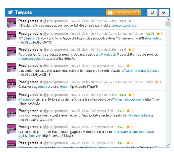 Tweet de Prodigemobile sur Twitonomy