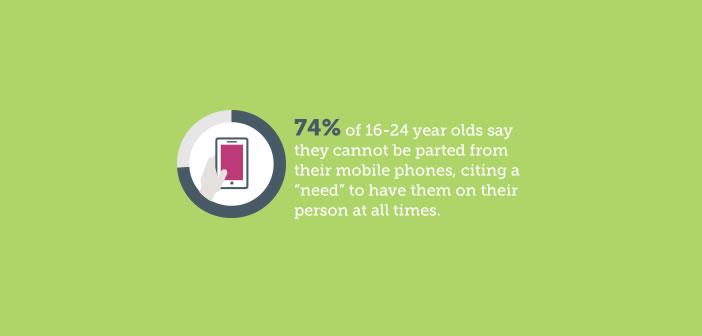 Usage des smartphones par les adolescents