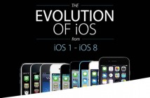 De l'iPhone Edge à iOS 8, les évolutions de l'OS Mobile d'Apple