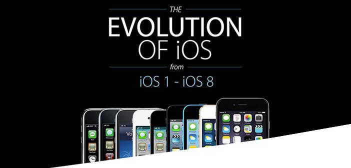 Evolutions de l'OS mobile d'Apple