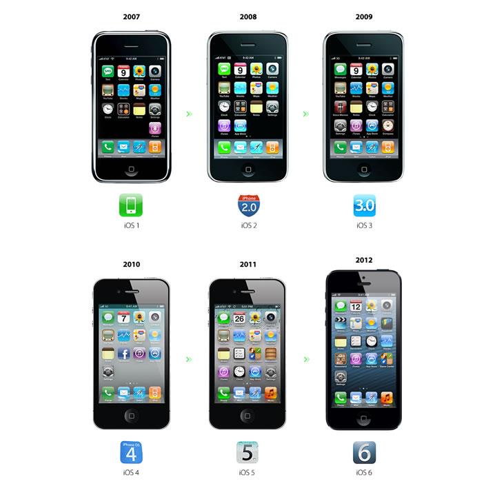 Les différentes versions d'iPhone depuis 2007