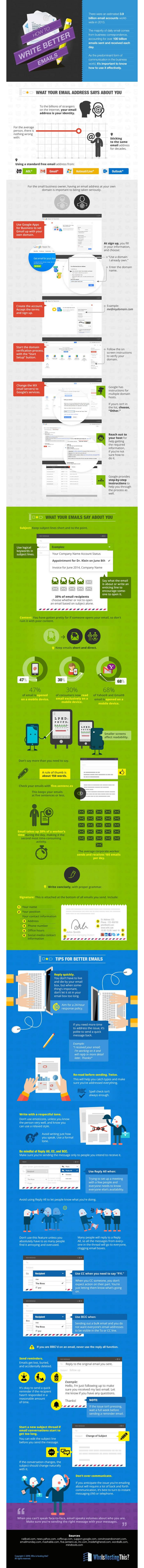 Infographie - Astuces pour rendre ses e-mails plus efficaces