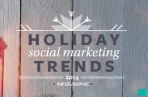 Social media marketing: quelles sont les tendances pour Noël 2014