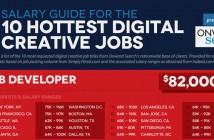 Quel métier faut-il exercer dans le digital pour bien gagner sa vie ?