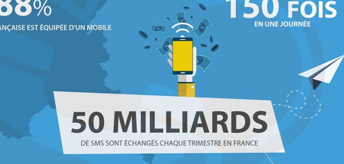 SMS marketing en France