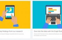 Google baromètre : les habitudes des internautes français