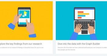 Le baromètre Google des consommateurs