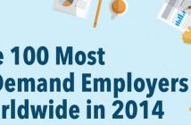 Classement LinkedIn : les 100 entreprises les plus attractives dans le monde