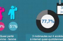 Marché français du mobile au 2ème trimestre 2014