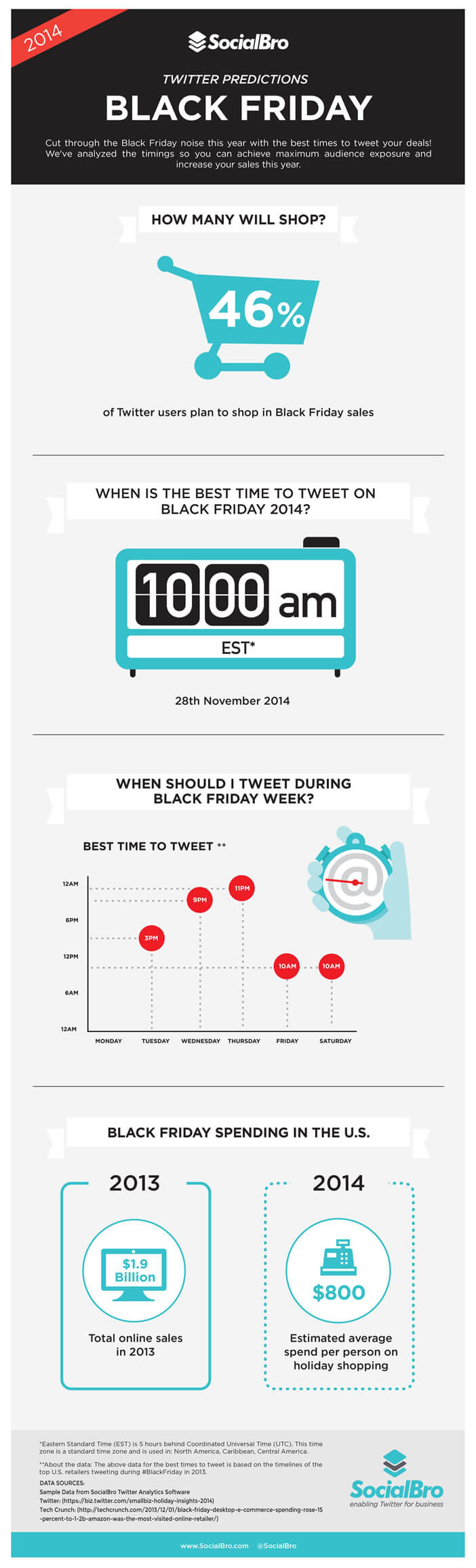 Black Friday: Conseils marketing pour Twitter