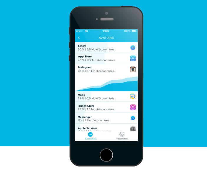 Réduire sa consommation de données sur son iPhone