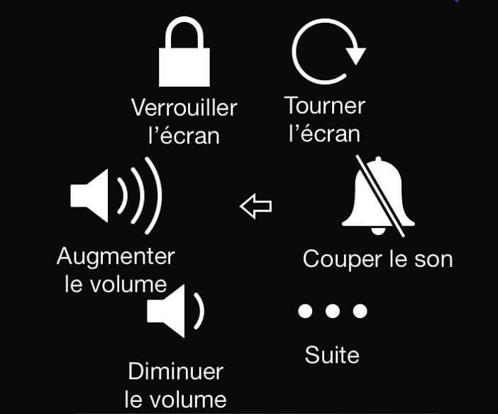 Options du bouton virtuel