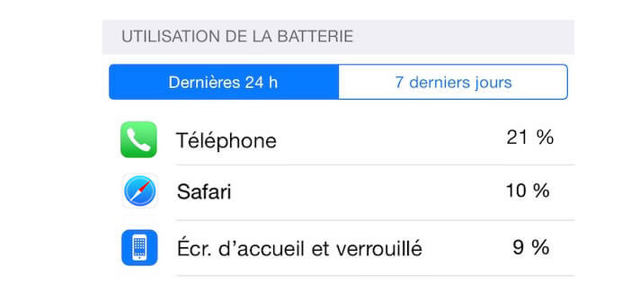 Lister les applications qui utilisent le plus de batterie