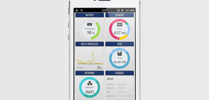 Mesurer en temps réel les performances de votre iPhone