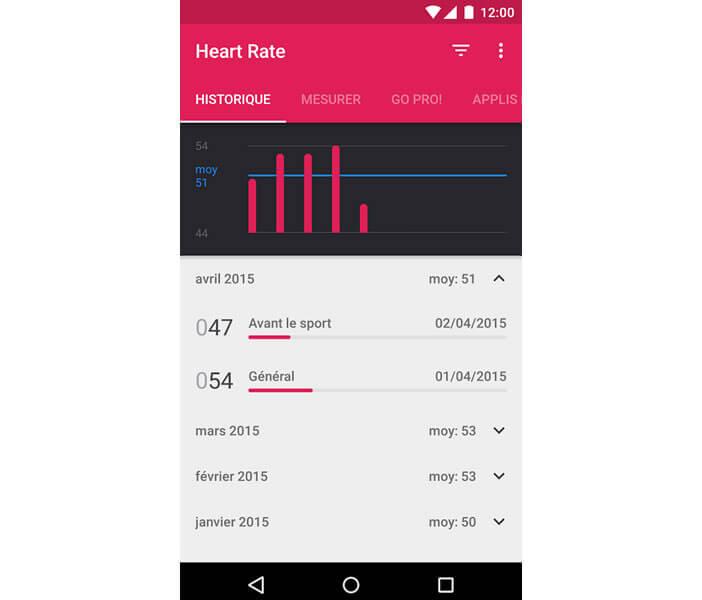 Runtastic propose des graphiques pour suivre l'évolution de votre rythme cardiaque