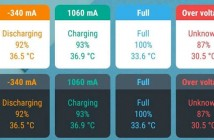 Comment recharger plus vite son mobile Android