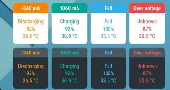 Augmenter la vitesse de rechargement de votre mobile Android