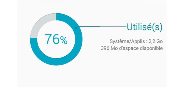 Libérer RAM en fermant applis en tâche de fond sur Samsung