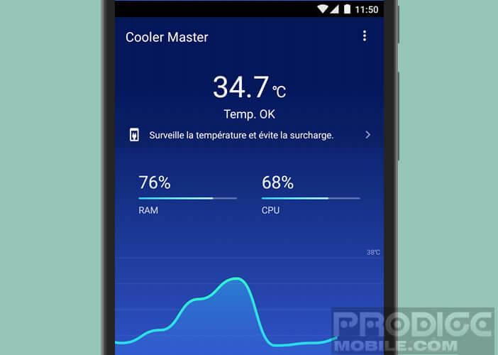 Afficher la température du mobile Android