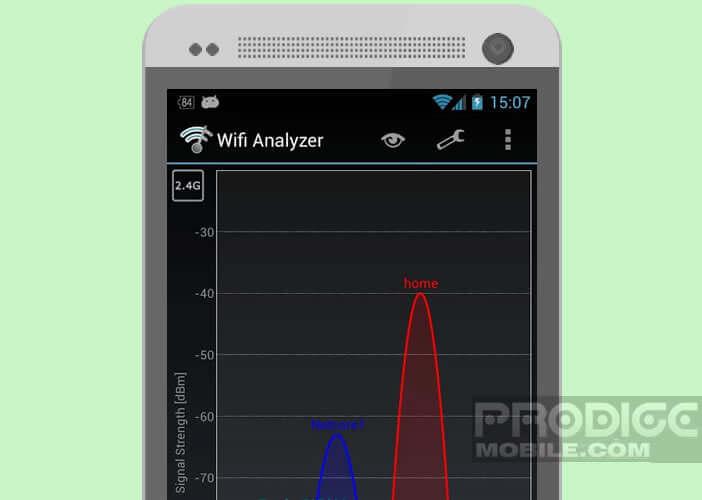 Analyse approfondie de votre réseau Wifi