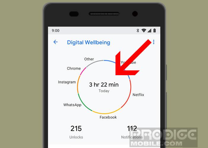 L'outil de bien être numérique qui veut que vous passiez moins de temps sur votre mobile